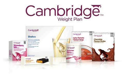 produkty diety cambridge