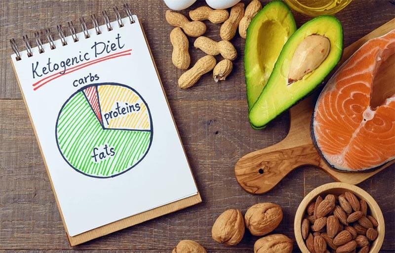 zasady stosowania diety ketogenicznej
